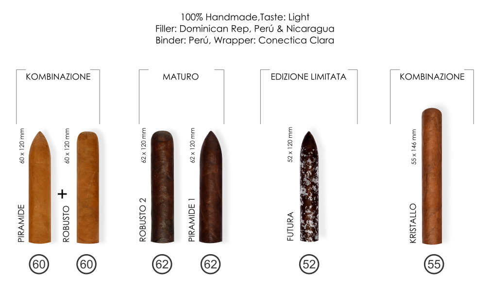 Cigars Catalog